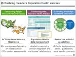 enabling members population health success