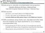 ipps medicare dsh factor 3 proportion of uncompensated care