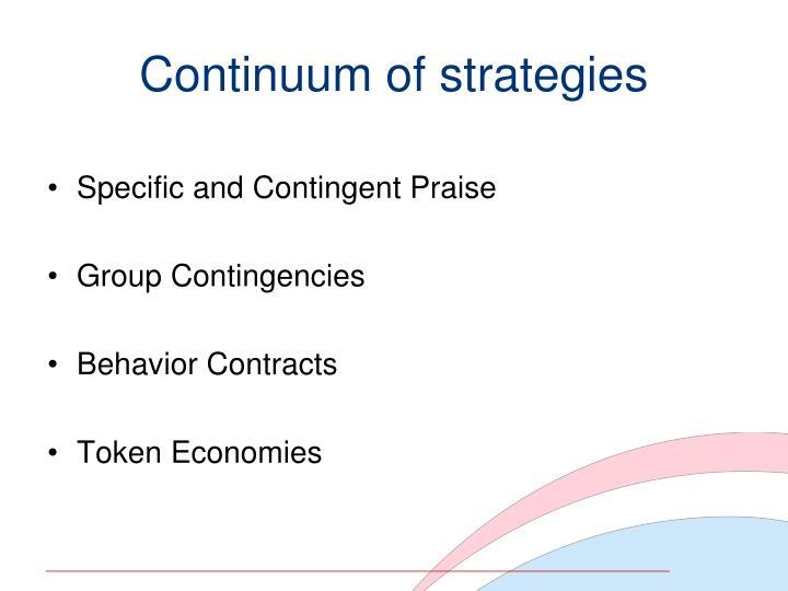 Continuum of strategies