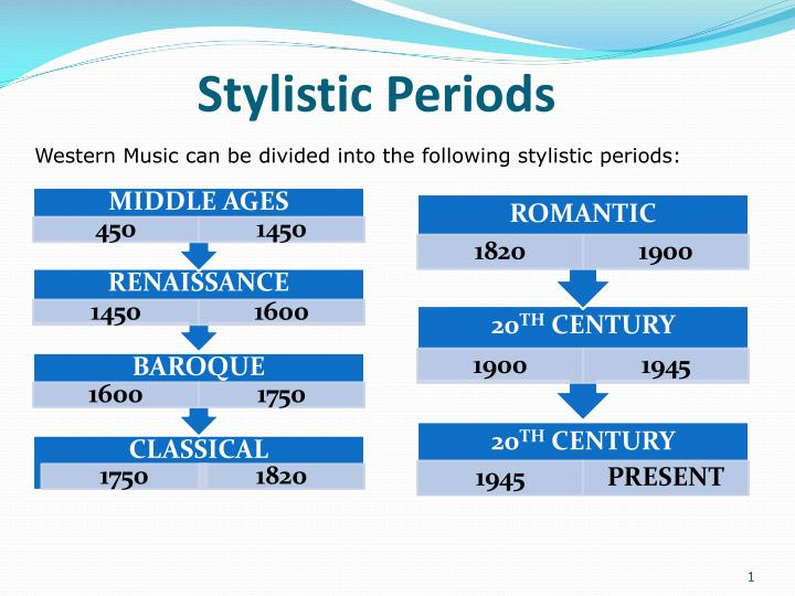 stylistic periods n.