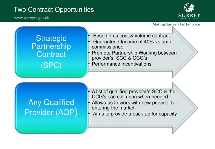 Two Contract Opportunities