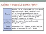 conflict perspective on the family