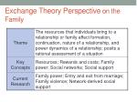 exchange theory perspective on the family