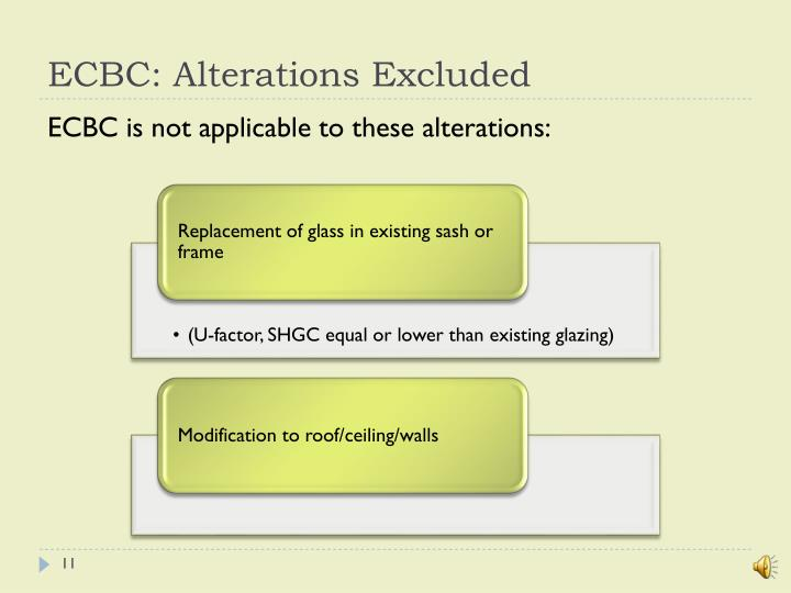 ECBC: Alterations Excluded