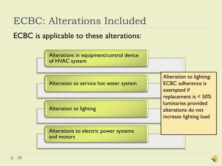 ECBC: Alterations Included