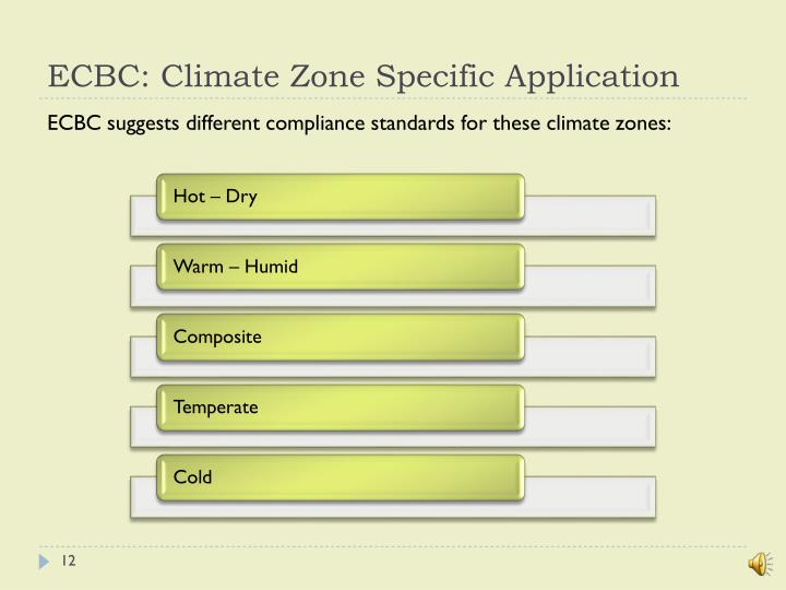 ECBC: Climate Zone Specific Application
