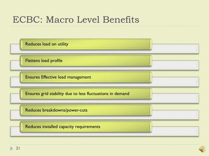 ECBC: Macro Level Benefits