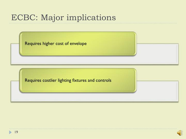 ECBC: Major implications