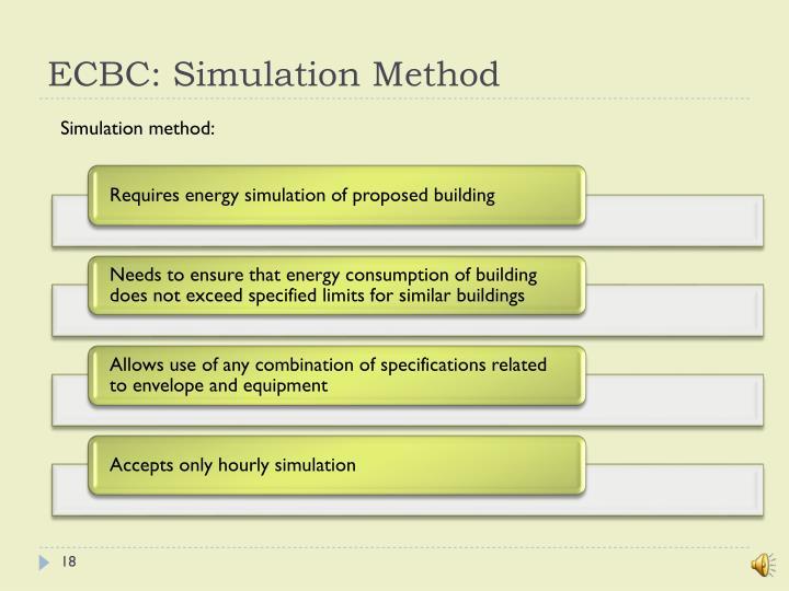 ECBC: Simulation Method