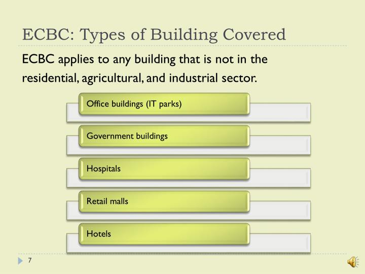 ECBC: Types of Building Covered