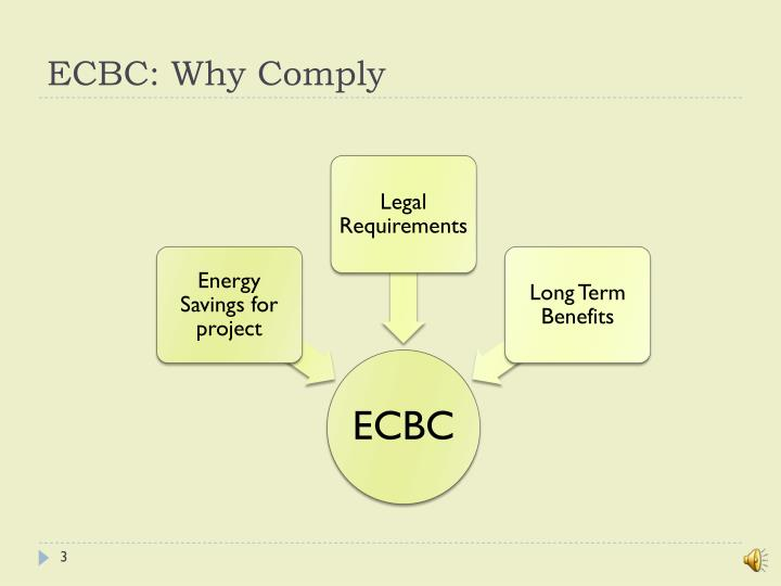 Ecbc why comply