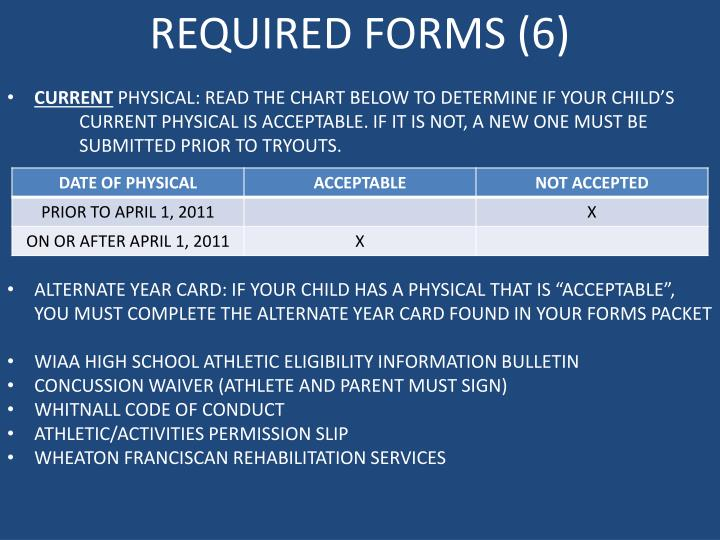 REQUIRED FORMS (6)