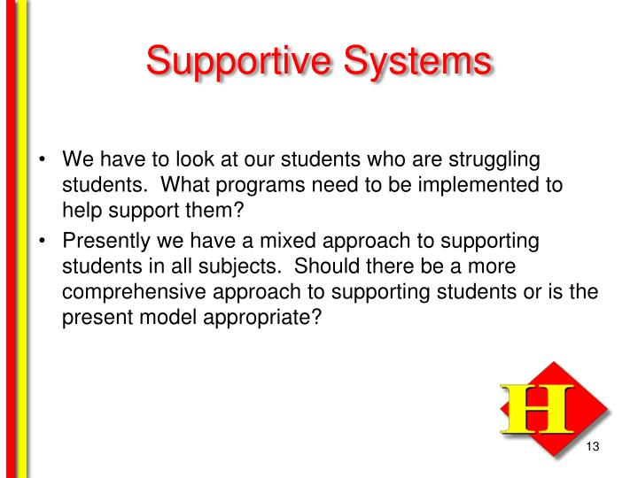 Supportive Systems