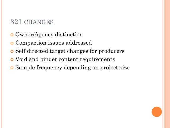 321 changes