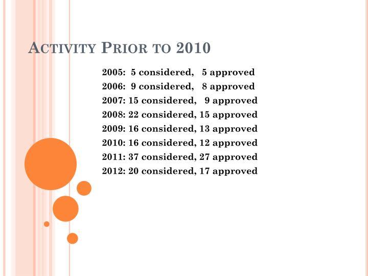Activity Prior to 2010