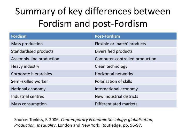 criticism of fordism