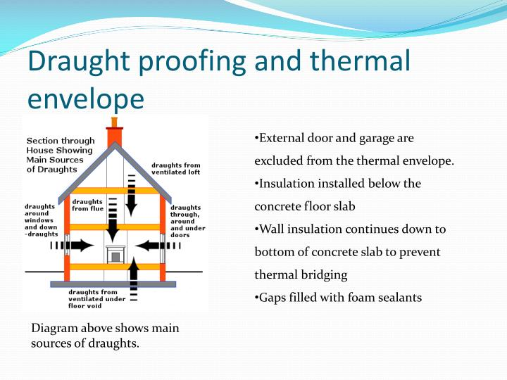 Draught proofing and thermal envelope