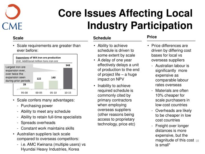 Core Issues Affecting Local Industry Participation