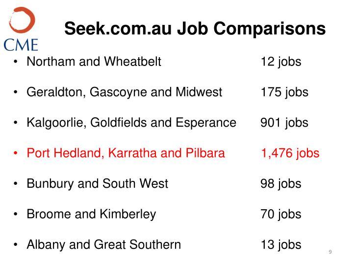 Seek.com.au Job Comparisons