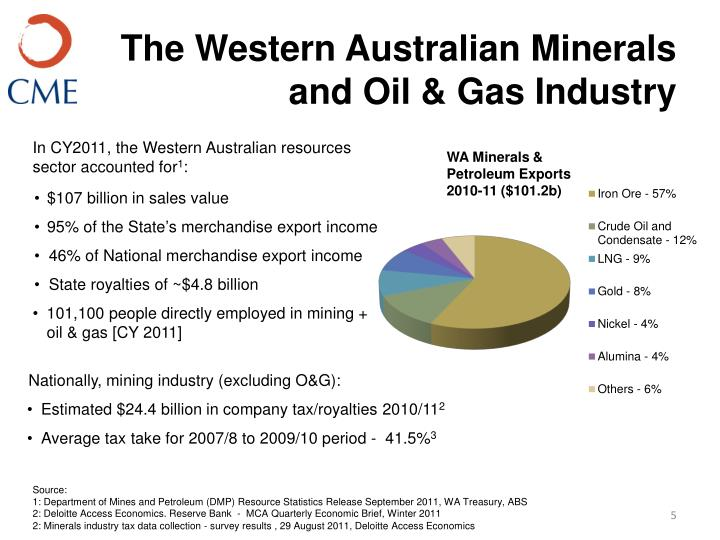 The Western Australian Minerals and Oil & Gas Industry