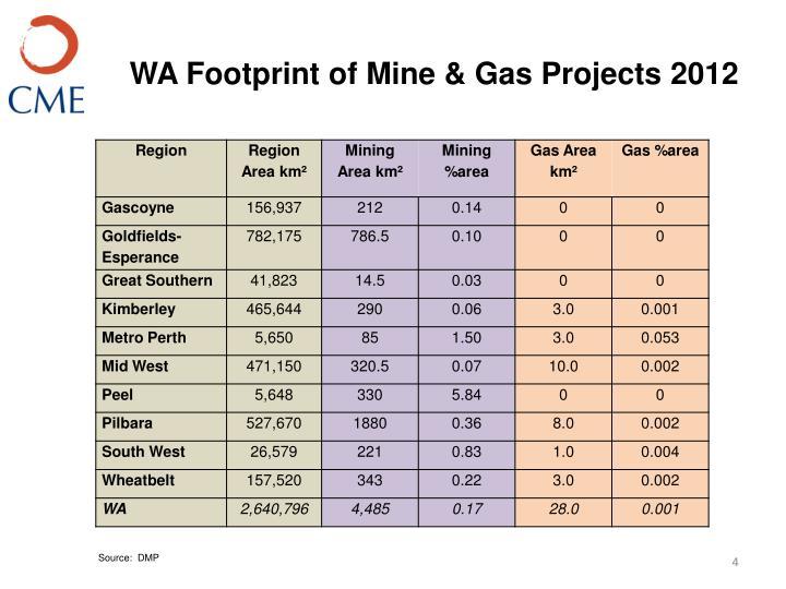 WA Footprint of Mine & Gas Projects 2012