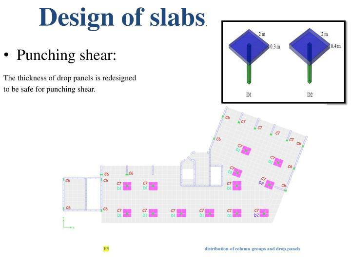 Design of slabs
