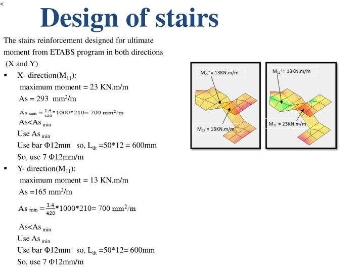 Design of stairs
