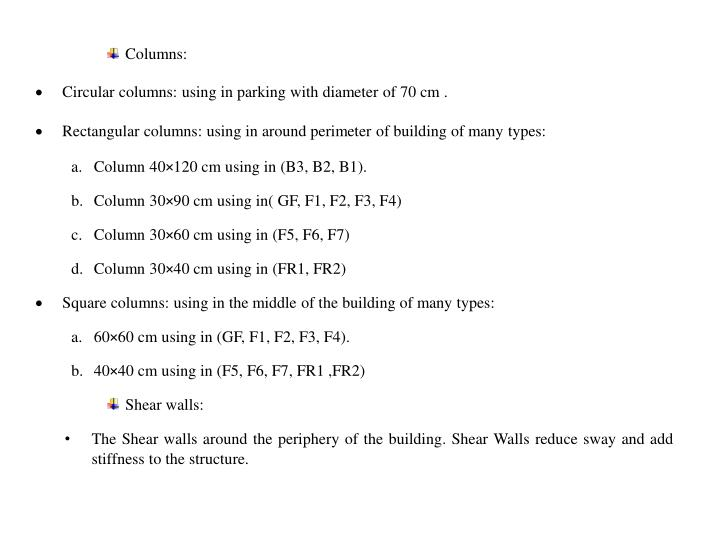 Columns: