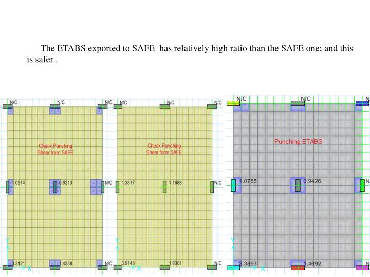 The ETABS exported to SAFE  has relatively high ratio than the SAFE one; and this is safer .