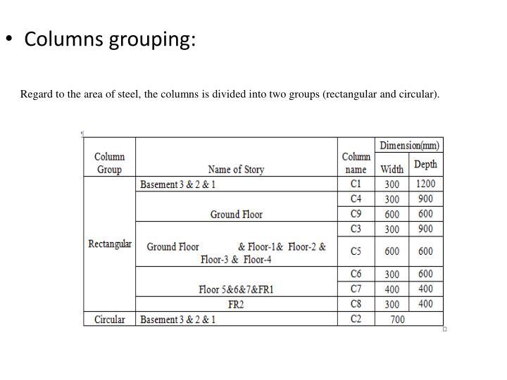 Columns grouping: