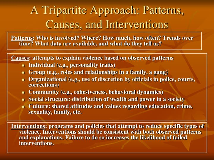 A Tripartite Approach: Patterns, Causes, and Interventions
