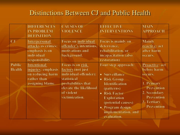 Distinctions Between CJ and Public Health