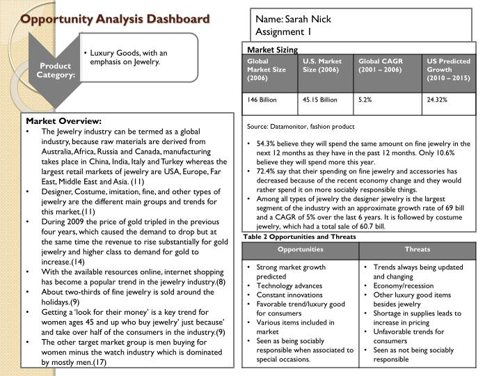 opportunity analysis dashboard n.