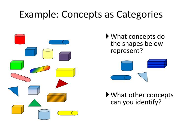 Example: Concepts