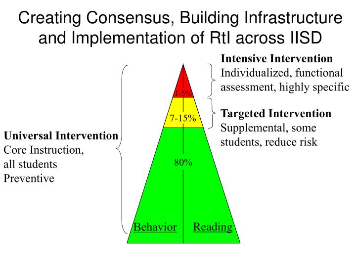 Creating Consensus, Building Infrastructure and Implementation of RtI across IISD