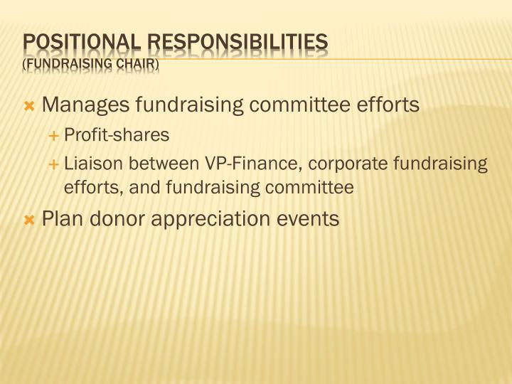 Manages fundraising