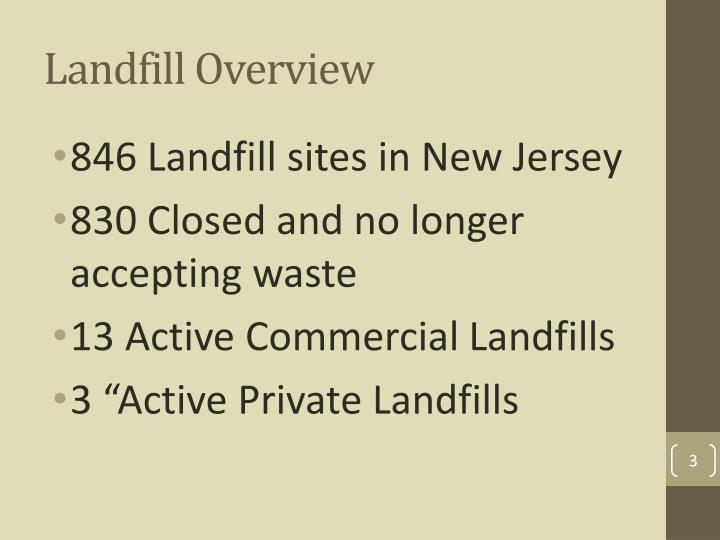 Landfill overview