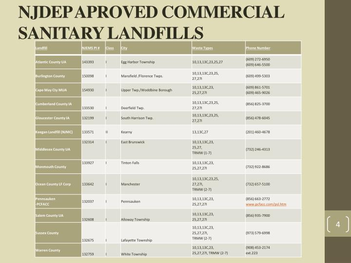 NJDEP APROVED COMMERCIAL