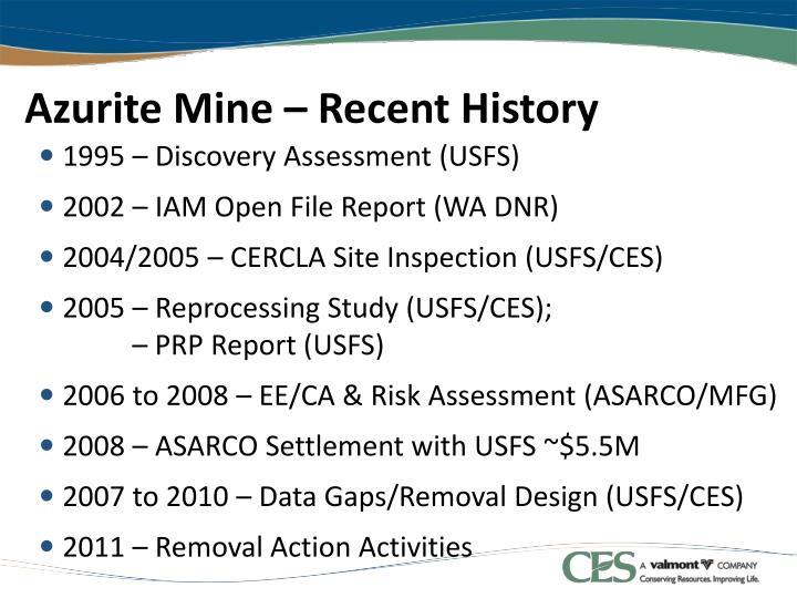 Azurite Mine – Recent History