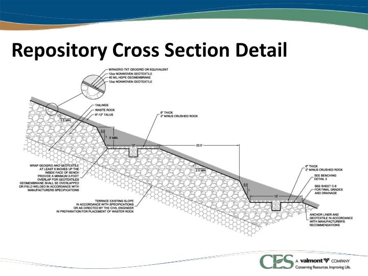 Repository Cross Section Detail
