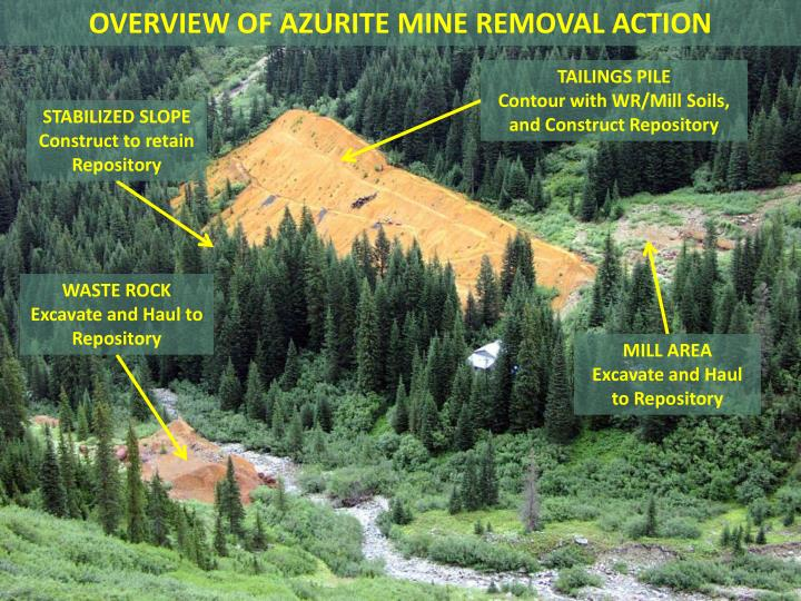 OVERVIEW OF AZURITE MINE REMOVAL ACTION