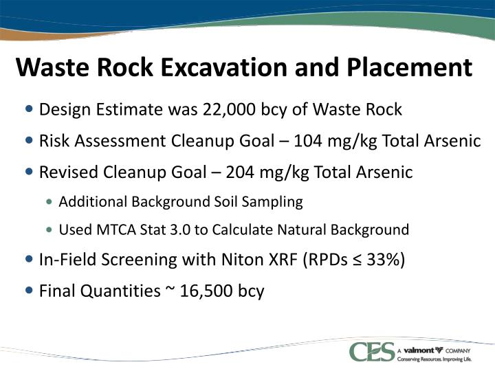 Waste Rock Excavation and Placement
