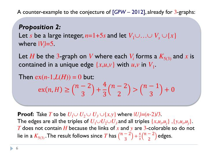 A counter-example to the conjecture of