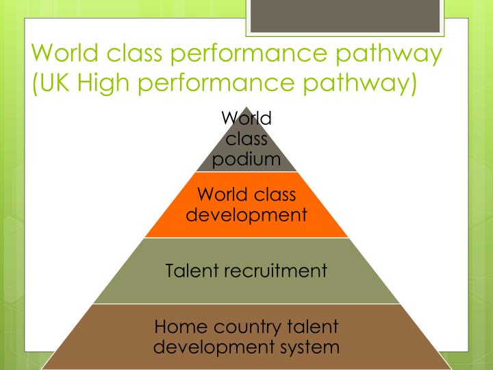 World class performance pathway (UK High performance pathway)