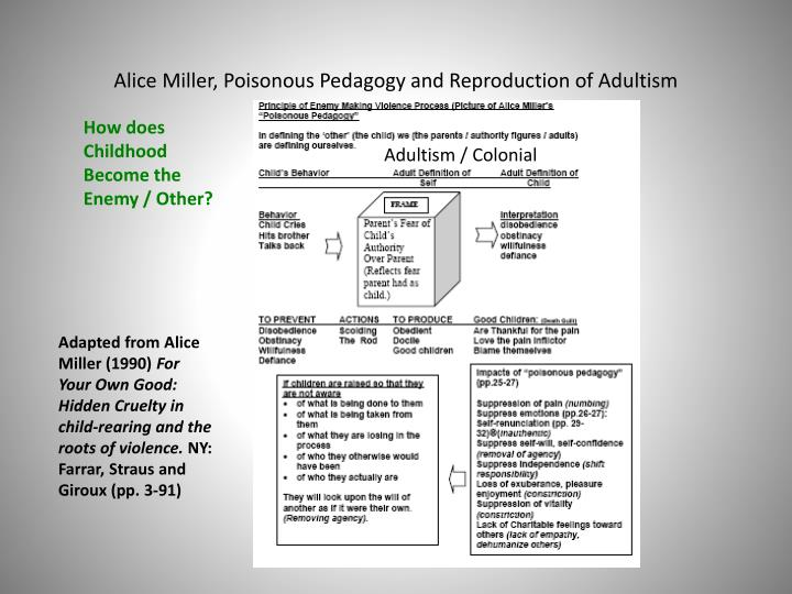 Alice Miller, Poisonous Pedagogy and Reproduction of Adultism