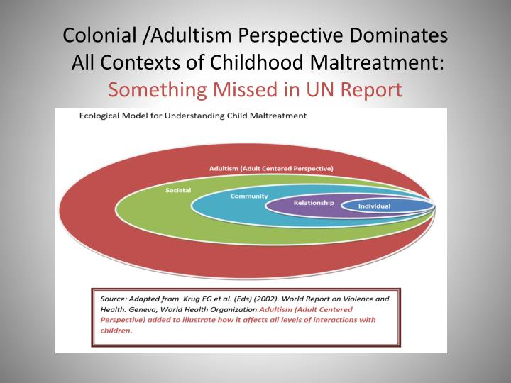 Colonial /Adultism Perspective