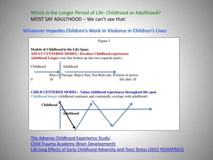 Which Is the Longer Period of Life: Childhood or Adulthood?