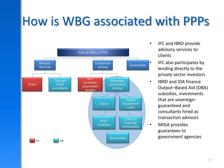 How is WBG associated with PPPs