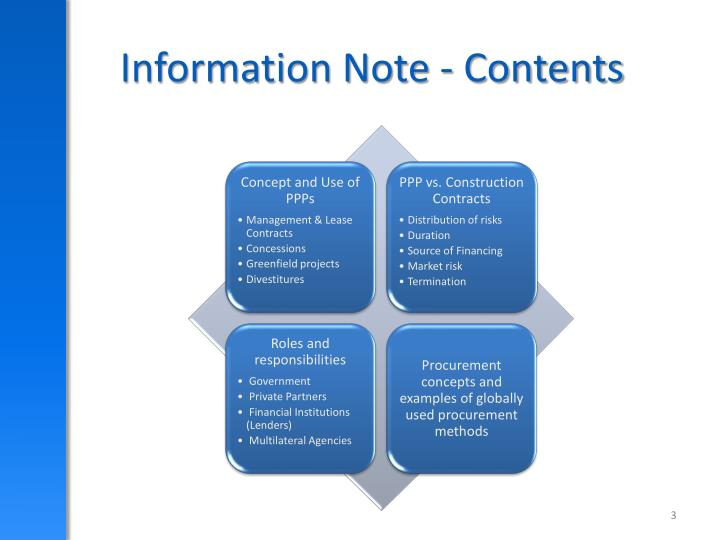 Information note contents
