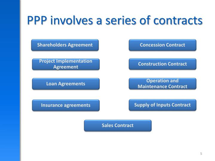 PPP involves a series of contracts